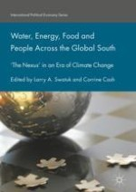 Perspectives on the Nexus: Water, Energy and Food Security in an Era of Climate Change