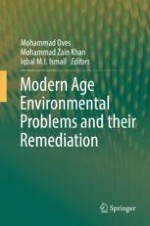 Chemical Contaminants for Soil, Air and Aquatic Ecosystem