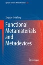 Concepts From Metamaterials to Functional Metadevices