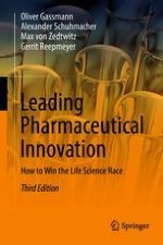 Innovation: Key to Success in the Pharmaceutical Industry