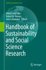 Interplays of Sustainability, Resilience, Adaptation and Transformation