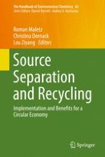 Waste Policy for Source Separation in Germany
