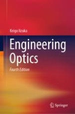 History of Optics