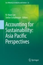 Asia Pacific Perspectives on Accounting for Sustainability: An Introduction
