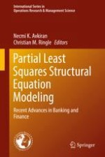 Rise of the Partial Least Squares Structural Equation Modeling: An Application in Banking