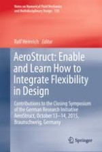 Integrated Process Chain for Aerostructural Wing Optimization and Application to an NLF Forward Swept Composite Wing