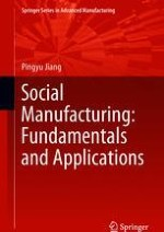 Social manufacturing fundamentals and applications erstes kapitel lesen malvernweather