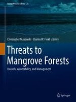 Australian Mangroves: Their Distribution and Protection