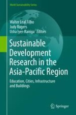 Sustainability in Universities in the Asia-Pacific Region: An Introduction