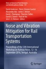 A State-of-the-Art Review of Curve Squeal Noise: Phenomena, Mechanisms, Modelling and Mitigation