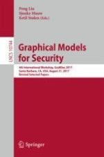 Graphical Modeling of Security Arguments: Current State and Future Directions