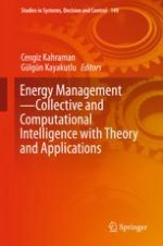 Complexity in Energy Systems