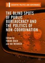 Blind Spots, Biased Attention, and the Politics of Non-coordination