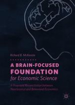 Economists' Founding Concerns in the History of Economic Thought