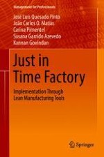Introduction to Lean and Just-in-Time Manufacturing