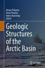 The Current State of the Arctic Basin Study