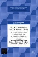 Global Value Chains and International Business Research: Perspectives from Switzerland