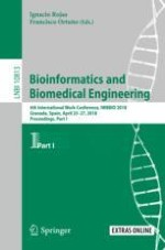 Trends in Online Biomonitoring
