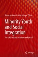 Introduction: How Relations to Institutions Shape Youth Integration—Ethno-Religious Minorities, National Contexts and Social Cohesion