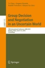 Hesitant Fuzzy Linguistic Group Decision Making with Borda Rule