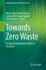 Towards Zero Waste, Circular Economy Boost: Waste to Resources
