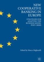An Overview of Cooperative Banking in Europe