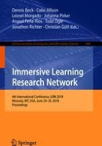 Virtual Learning Environments for Promoting Self Transformation: Iterative Design and Implementation of Philadelphia Land Science