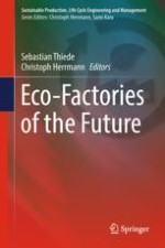 Towards Eco-Factories of the Future