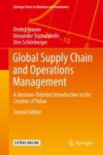 Basics of Supply Chain and Operations Management