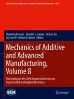 Structure/Property Behavior of Additively Manufactured (AM) Materials: Opportunities and Challenges
