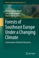 State of Forests in Bosnia and Herzegovina: Ecological and Vegetation Distribution, Management and Genetic Variability