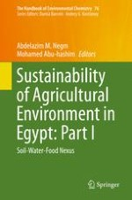 Applicability of Sustainable Agriculture in Egypt