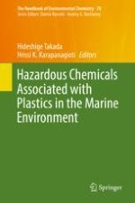 Additives and Chemicals in Plastics