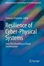 Complex, Resilient and Smart Systems