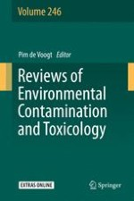 How to Adapt Chemical Risk Assessment for Unconventional Hydrocarbon Extraction Related to the Water System