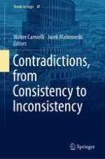 Contradictions, from Consistency to Inconsistency