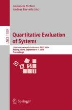 On the Additive Capacity Problem for Quantitative Information Flow