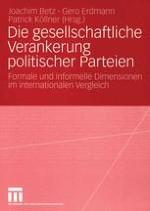 Die gesellschaftliche Verankerung politischer Parteien in nichtwestlichen Demokratien als Forschungsproblem
