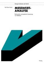 Auswertung von Messungen mit linearen Abhängigkeiten