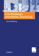 Grundanliegen des Marketing-Management