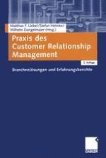 Grundrahmen des Customer Relationship Management-Ansatzes