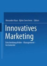 Innovationsfelder im Marketing — ein Überblick