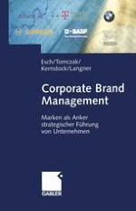 Zugang zum Corporate Brand Management