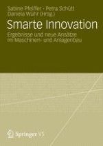 Smarte Innovation – zur Einleitung