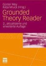 Grounded-Theory-Methodologie: Entwicklung, Stand, Perspektiven