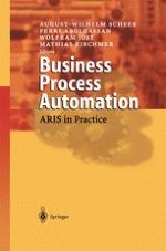 Business Process Automation — Combining Best and Next Practices