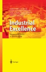 Industrial Excellence Revisited
