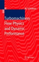 Introduction, Turbomachinery, Applications, Types
