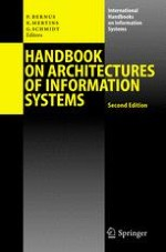 Architectures of Information Systems