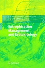 Eutrophication and the Ecosystem